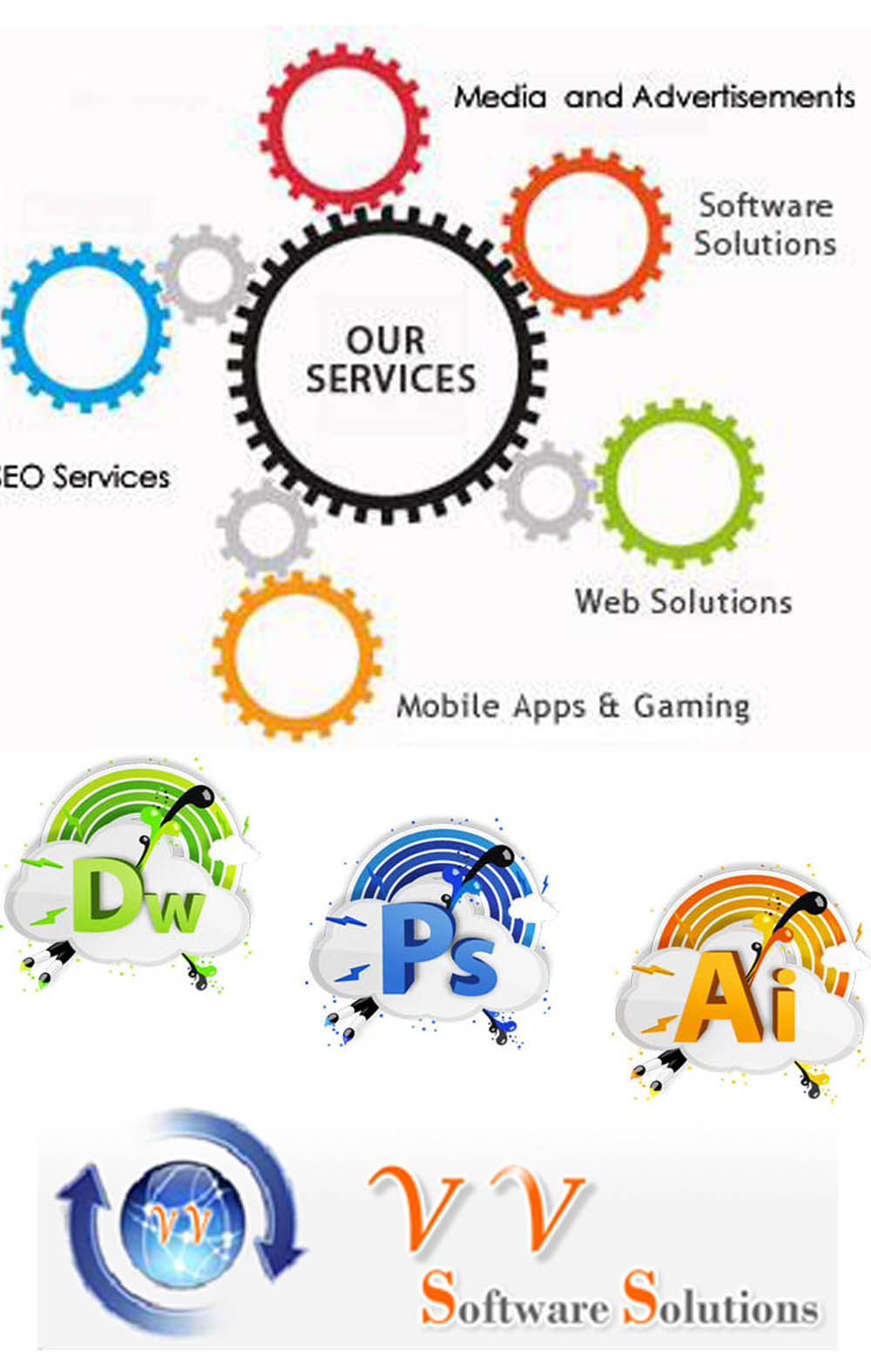 Software Service Providers
